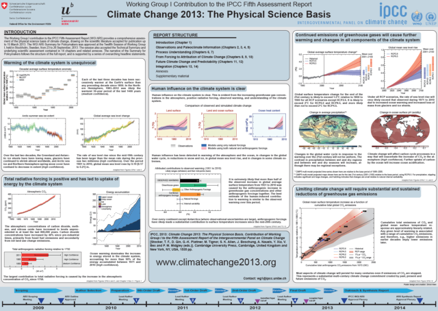 poster-physical-science-basis-ipcc